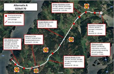 Karta över vägsträckningen med textrutor som beskriver olika åtgärder.