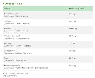 Kebaikan Vitamin B Complex Untuk Ibu Mengandung dan Menyusu