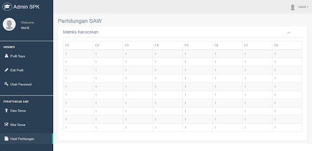 SPK SAW Pemilihan Jurusan dengan PHP dan CI
