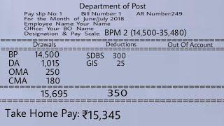 Gramin dak sevak salary 2021 & Gramin dak sevak means