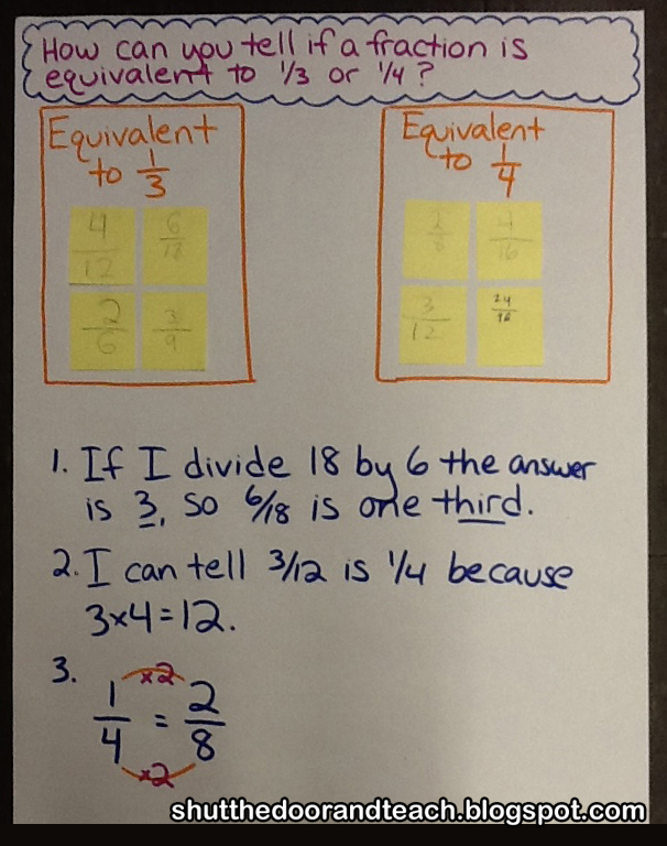 Number Names Worksheets fraction charts equivalent fractions : Shut the Door and Teach: Fraction Unit Wrap-Up: Grade 4 Math in ...