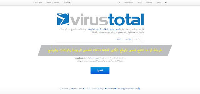 طريقة قراءة نتائج فحص الموقع الأشهر virus total لفحص الروابط والملفات والبرامج