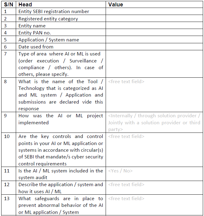 Annexure B - Form to report on AI and ML technologies – to be submitted quarterly