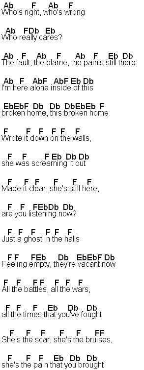Flute Sheet Music Broken Home