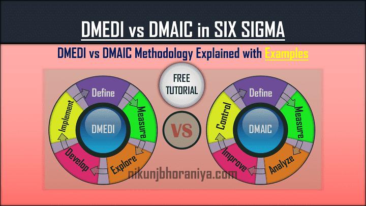 DMEDI vs DMAIC Methodology in Six Sigma