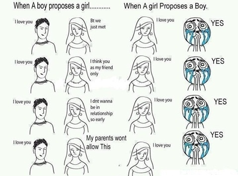 funny girl & boy proposal picture
