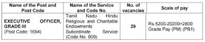 tnpsc hindu religious executive officer exam 2016 apply online