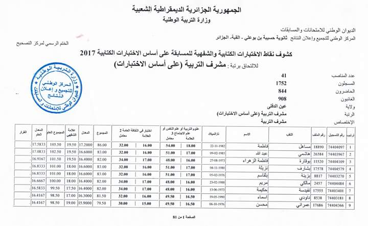 كشوف نقاط الناجحين في مسابقة مشرف التربية 2017 عين الدفلى
