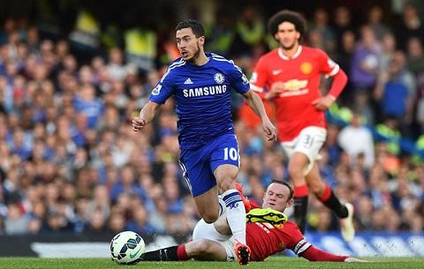 Hazard - Thi đấu thành công ở Chelsea