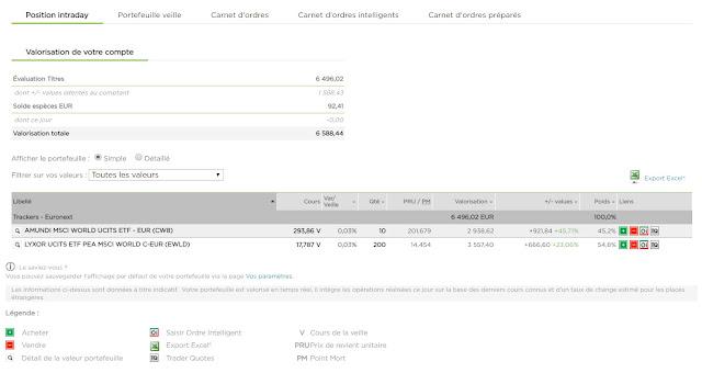 Aperçu de votre portefeuille PEA dans l'interface Fortuneo