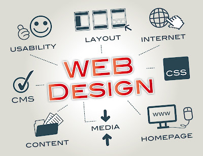 Website Design in Karnal