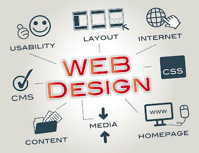 Website Design in Karnal