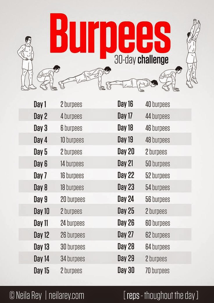 Five 30 Day Fitness Challenges