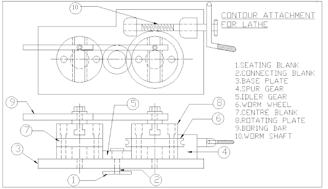 Contour Attachment for Lathe machine