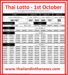 Thai-Lottery-1st-October-2019