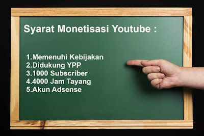 Syarat Monetisasi YouTube