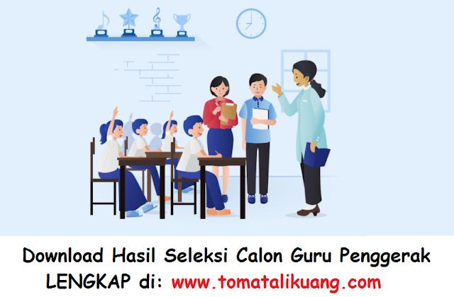 daftar peserta lolos seleksi calon guru penggerak cgp angkatan 2 provinsi jawa tengah jateng tahun 2020 tomatalikuang.com