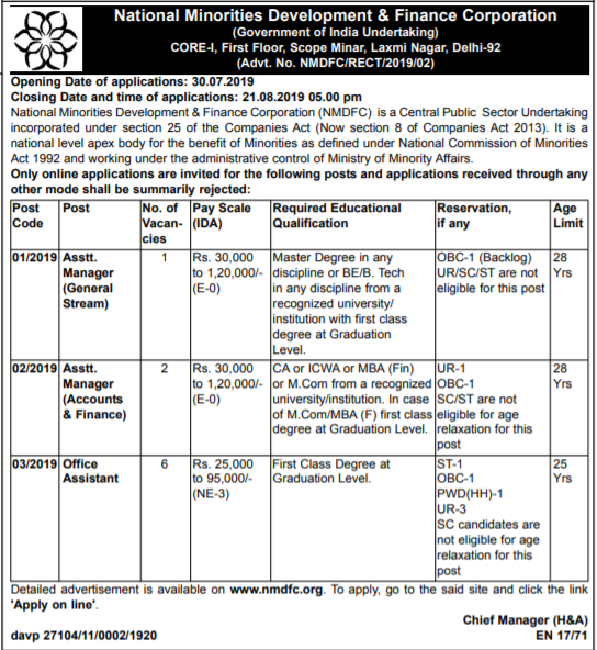 NMDFC Recruitment 2019