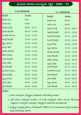 Time Table For All Primary and Upper Primary Schools for the Academic Year 202-21.
