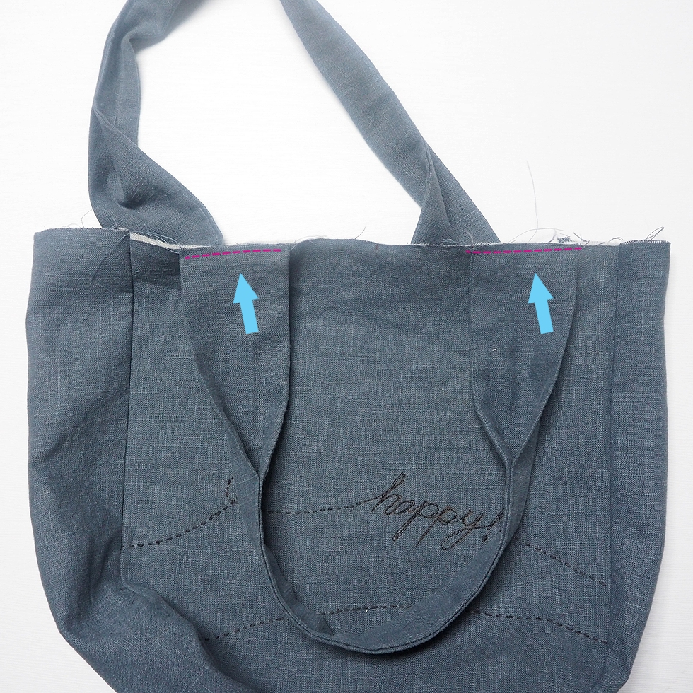 Tutorial: Lined Canvas Tote | Step by step directions how to sew