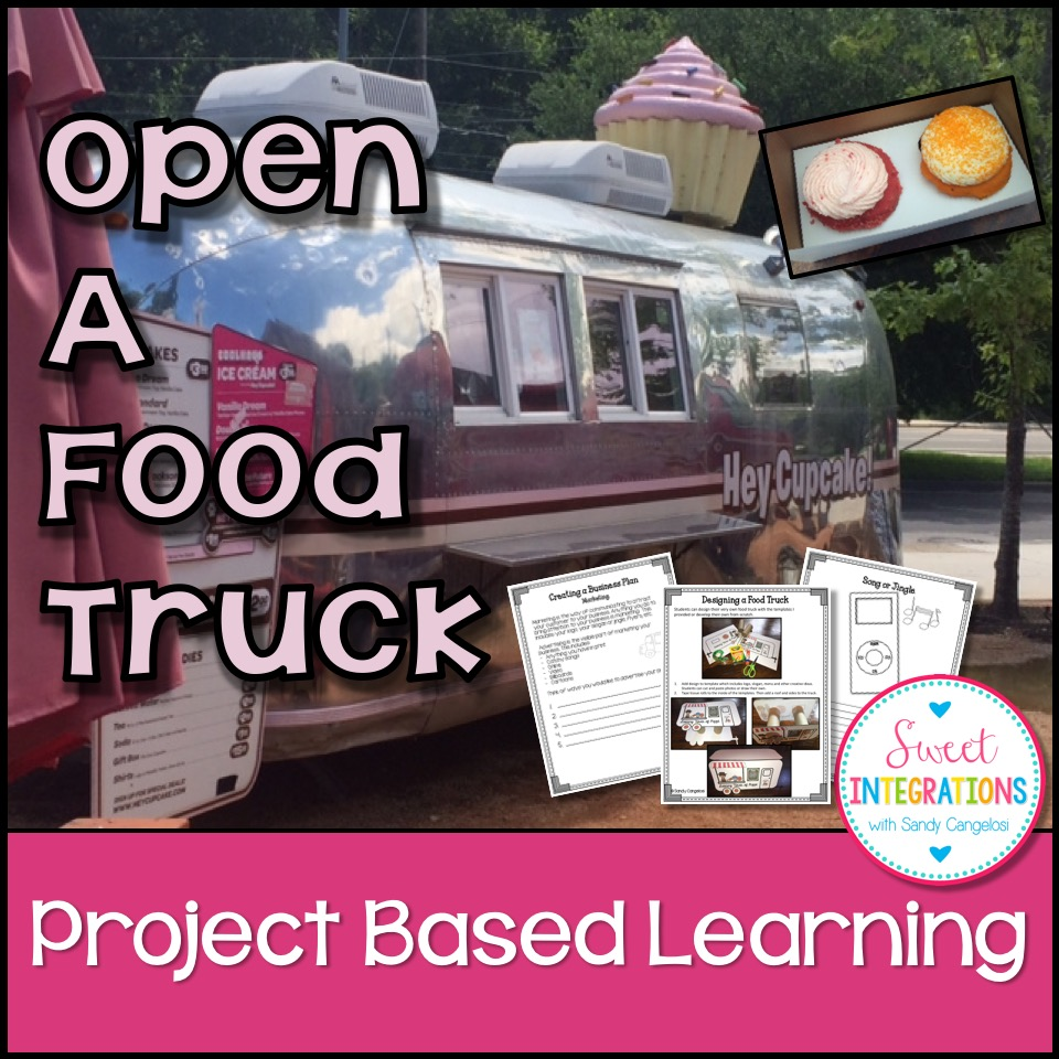 Stem Project Based Learning For Homeschool High School: Why End The Year With A Project Based Learning Unit