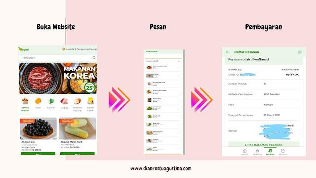 Belanja Sayur Online dengan Kualitas Kesegaran Terbaik