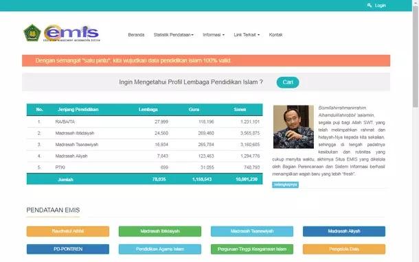 Petunjuk Penggunaan Aplikasi EMIS PENDIS