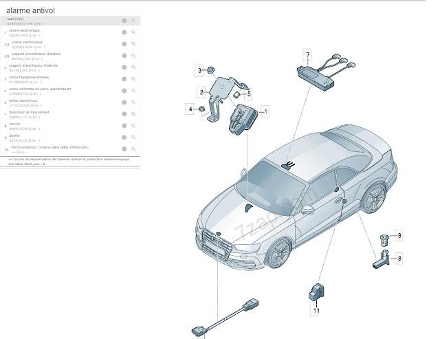 المخطوطات الكهربائية للأنظمة الكهربائية لابواب السيارة