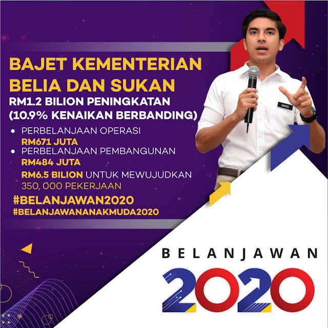 Belanjawan 2020, Malaysian @ Work,  #MalaysiaKerja, Graduates@Works, Apprentice@Works, TVET, Locals@Works, Women@Works, Kementerian Belia Dan Sukan, KBS, budget 2020, Lifestyle, Malaysia Budget 2020