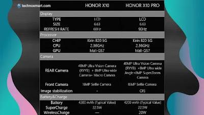 honor x10 5g leaks