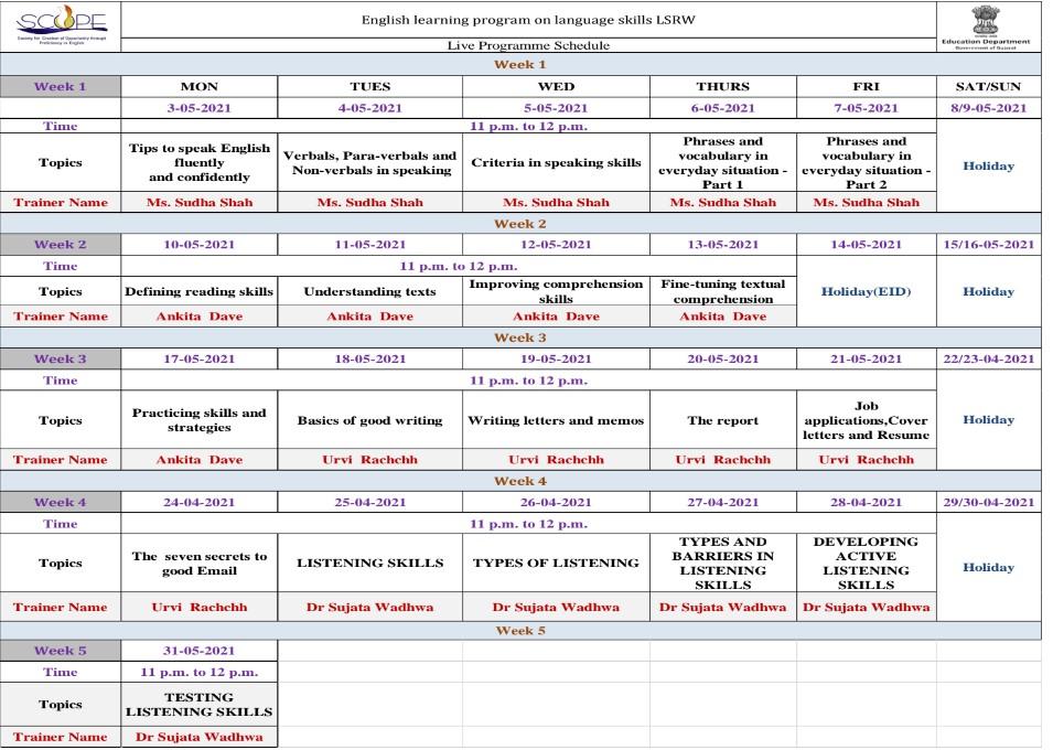 SCOPE Gujarat English Learning Program 2021 On Vande Gujarat Channel No. 13