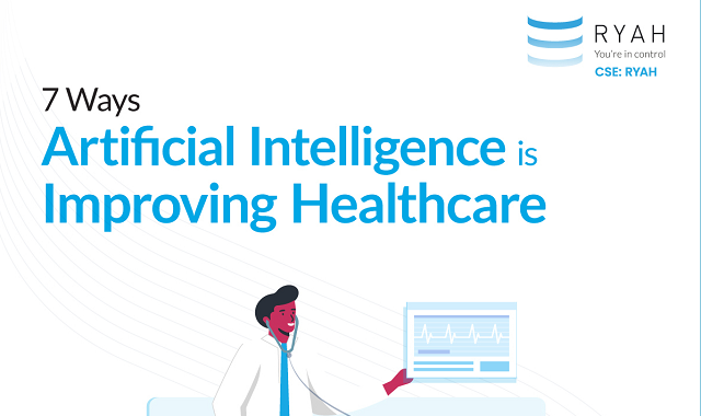 How Artificial Intelligence improves healthcare?