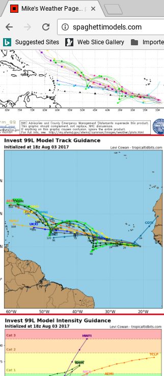 Hurricane Harbor: Updated! Invest 90L & Invest 99L African