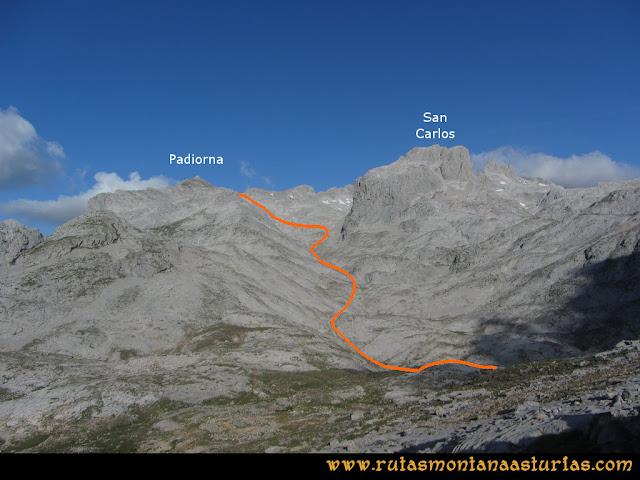 Ruta el Cable, Padiorna, Collado Jermoso, Palanca, Fuente De: Desvío a la Padiorna