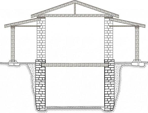 Η χθόνια κατοικία του Ασκληπιού στην Επίδαυρο