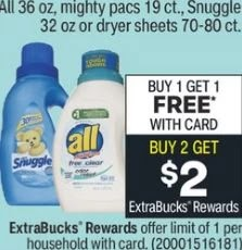 free all cvs couponers