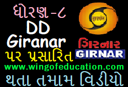 Std-8 DD Girnar Home Learning All Subjects Video September-2020 (www.wingofeducation.com)