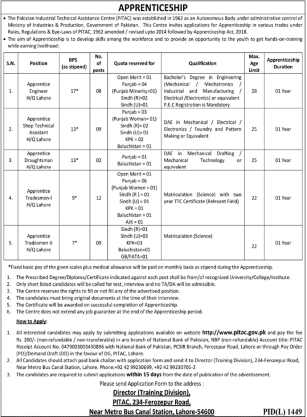 Latest Pakistan Industrial Technical Assistance Centre PITAC Jobs November 2020