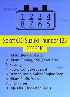 Soket CDI Suzuki Thunder 125 (2006 - 2010)