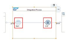 SAP HCI - Message events