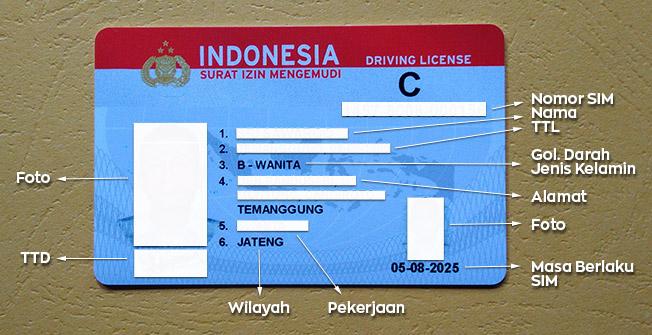 Smart SIM Surat Izin Mengemudi yang Memiliki Beragam Fitur Canggih
