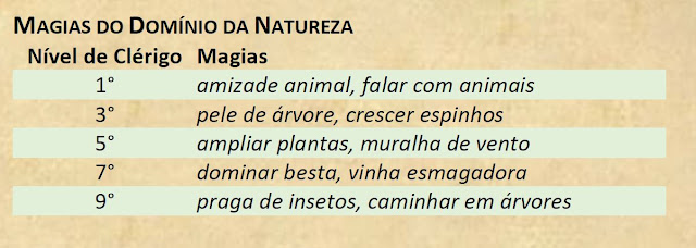 Magias do domínio da natureza. D&D 5e Clérigo.