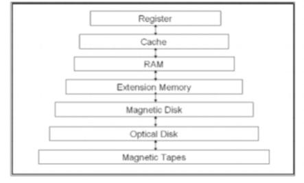 Konsep Dasar Perangkat Komputer dan Sistem Operasi 5_