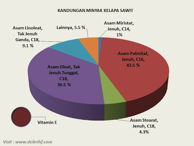 Sawit Kuat Indonesia Hebat - dzikrihf.com