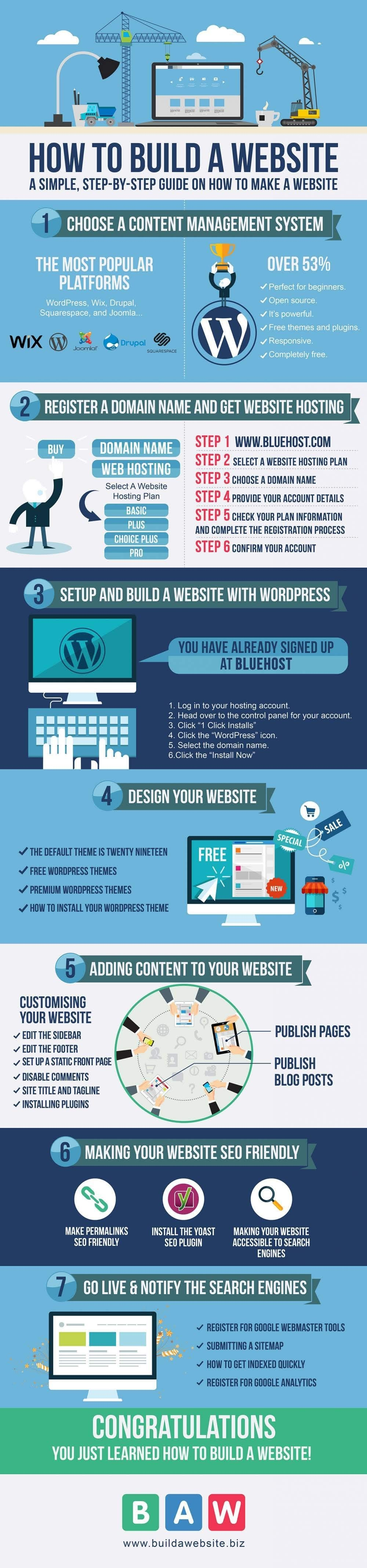 How To Build A Website #infographic