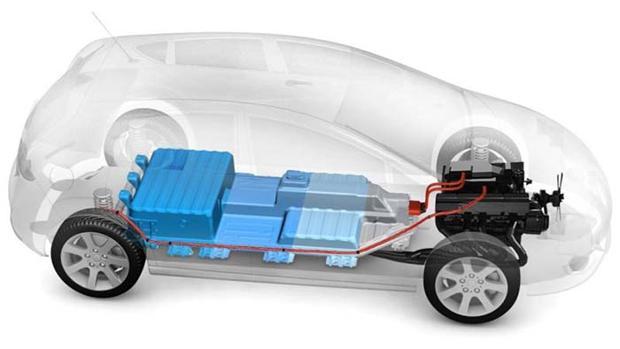 Reciclaje de las baterías de coches