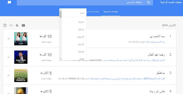 شرح جوجل تريند وكيفية الظهور في نتائج البحث الاولي