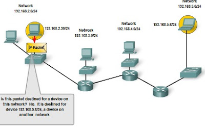 Pengertian dan Struktur Pengalamatan Jaringan IPv4 (IP versi 4) 4_