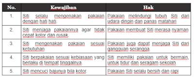 kewajiban dan hak dalam berpakaian www.simplenew.me