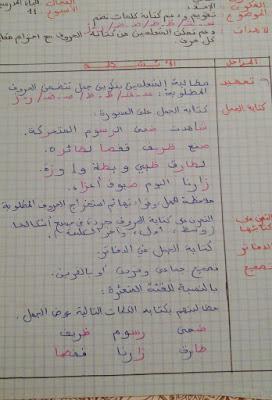جذاذت التقويم والدعم الوحدة الثانية في رحاب اللغة العربية المستوى الثاني